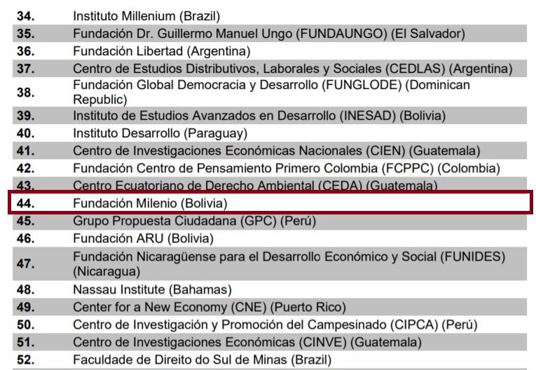 Fundación Milenio asciende en el puesto 44 de los mejores think tanks de latinoamerica