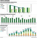 reservas internacionales y deuda externa