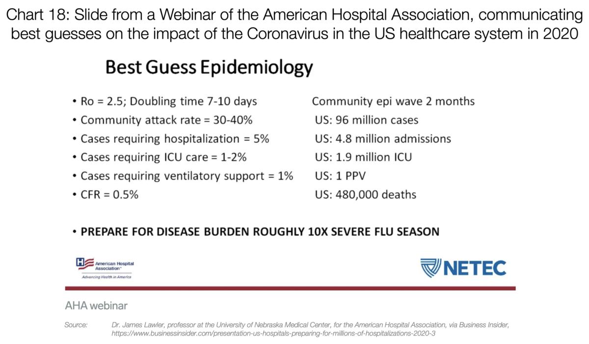 18. Best Guess Epidemiology